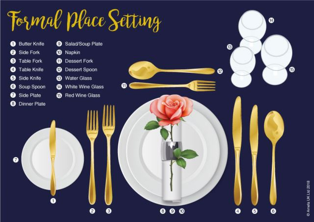 Royal Wedding Inspired Table Setting